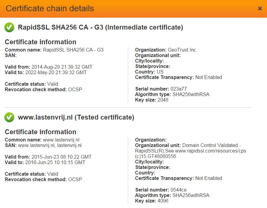 SSL Certificaat Geotrust Lastenvrij